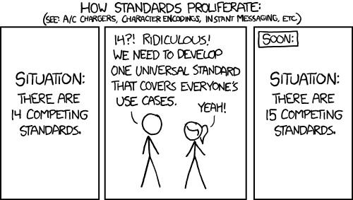 xkcd (CC BY-NC 2.5)